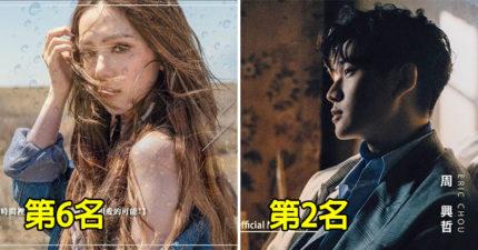 串流平台公佈「年度歌曲排行榜」TOP10 「抖音神曲」竟完勝鄧紫棋!