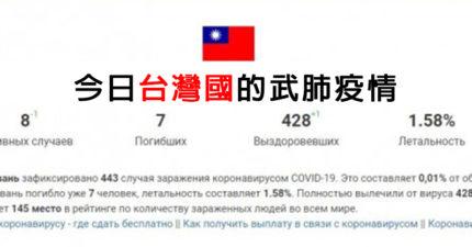 俄羅斯官網「把台灣稱國家」 曬出「台灣國旗」打臉中國!